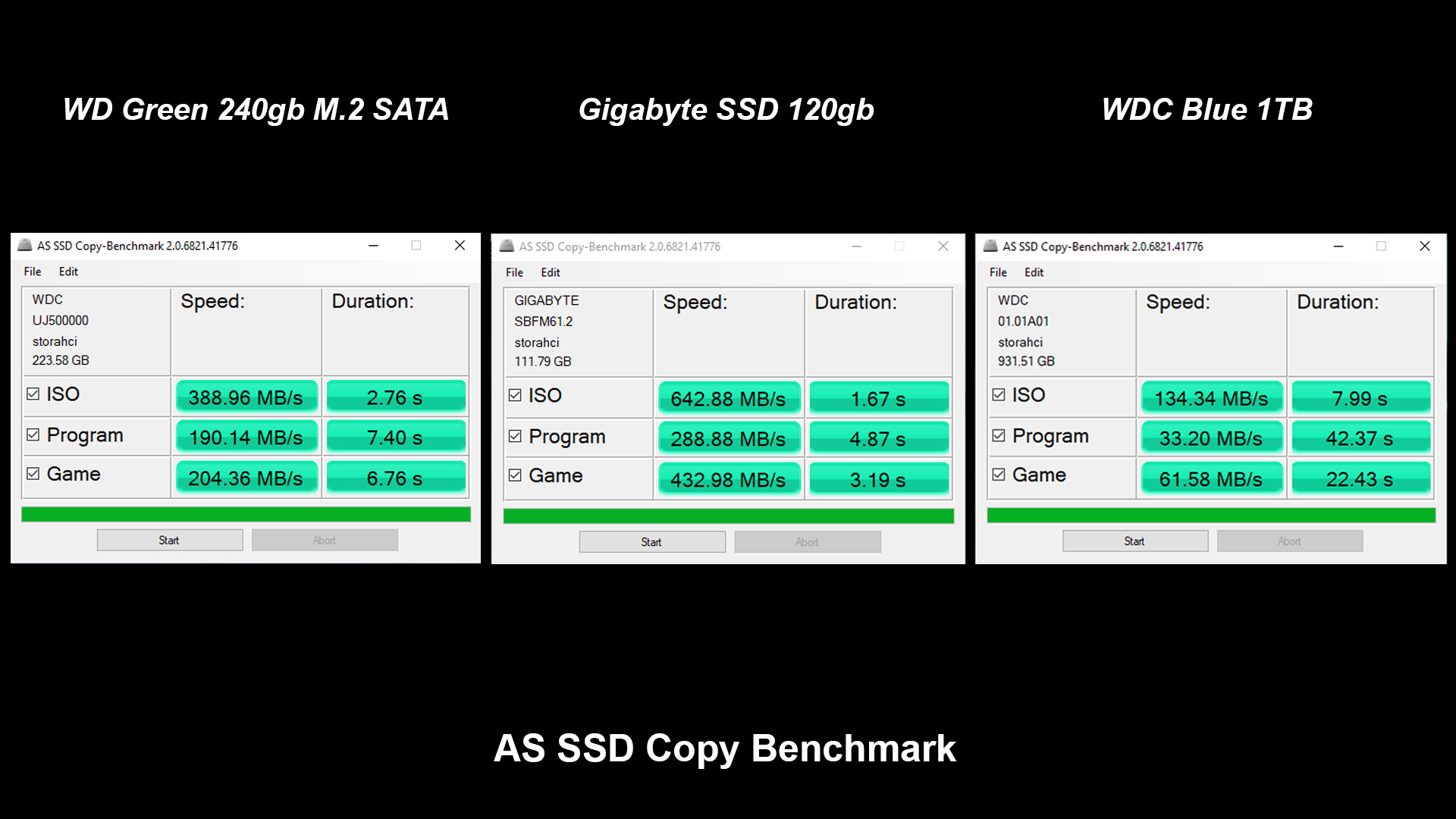 AS SSD Copy Benchmark